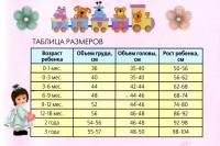 Таблица размеров детской одежды до трёх лет